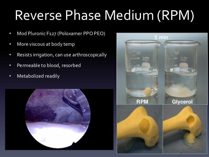 Reverse Phase Medium (RPM)•   Mod Pluronic F127 (Poloxamer PPO PEO)                                                       ...