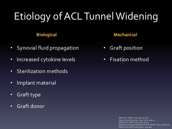 Etiology of ACL Tunnel Widening          Biological               Mechanical• Synovial fluid propagation   • Graft positio...