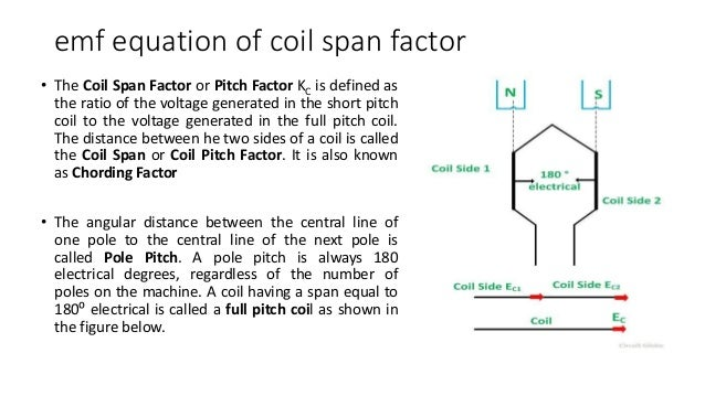 emf equation of alternator, pitch factor & coil span factor