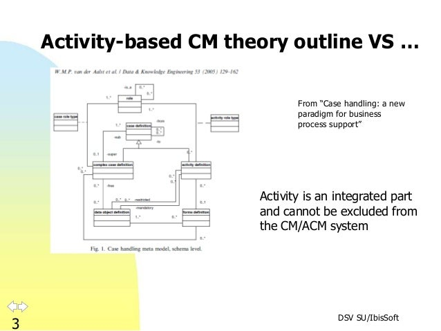 """DSV SU/IbisSoft 3 Activity-based CM theory outline VS … From """"Case handling: a new paradigm for business process support"""" ..."""