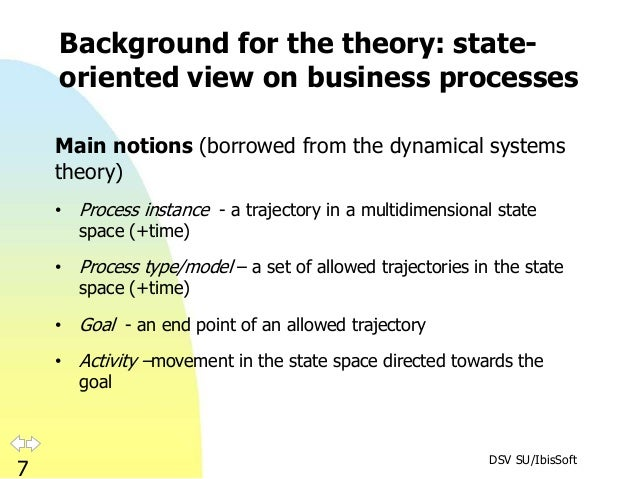 DSV SU/IbisSoft 7 Background for the theory: state- oriented view on business processes Main notions (borrowed from the dy...