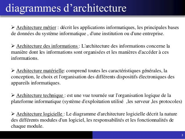 Language De Description Darchitecture Acme
