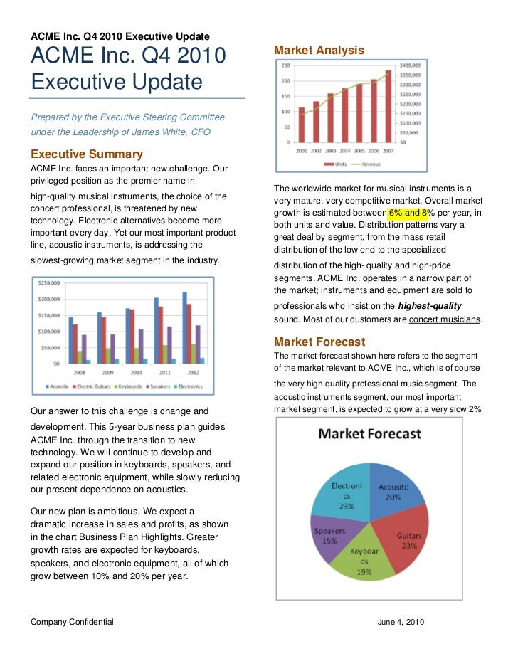 ACME Inc. Q4 2010 Executive Update                                                      Market AnalysisACME Inc. Q4 2010Ex...