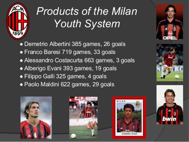 AC Milan Methodology