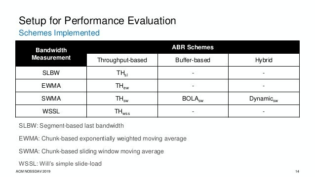 15 Performance Metrics • Live latency – dash.js' live latency function (not including the encoding time) • QoE models: – Y...