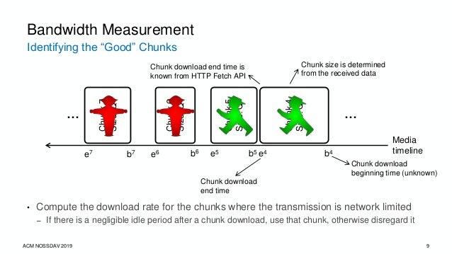 "Identifying the ""Good"" Chunks without the bn Values ACM NOSSDAV 2019 10 Bandwidth Measurement • Reasonable assumption: Idl..."