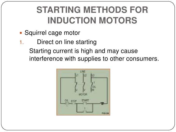 STARTING METHODS FOR INDUCTION MOTORS<br />Squirrel cage motor<br />Direct on line starting<br />Starting current is hig...