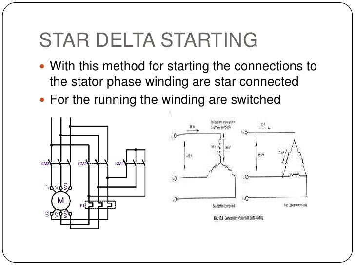 STAR DELTA STARTING<br />With this method for starting the connections to the stator phase winding are star connected<br /...