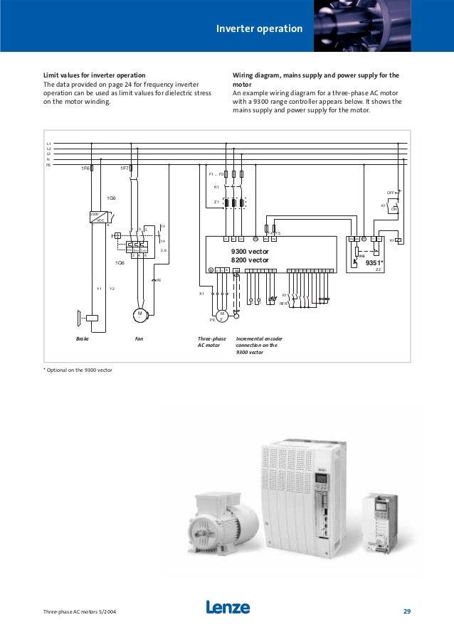 ac lenze rh slideshare net Grid Tie Power Inverter Wiring Diagram 12V Inverter Circuit Diagram