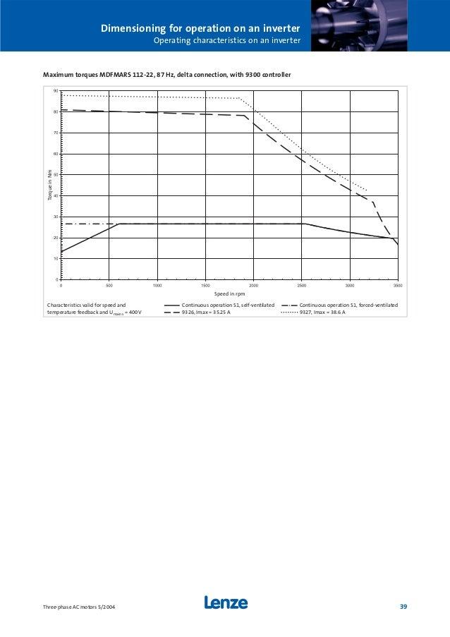 lenze motor wiring diagram lenze image wiring diagram ac lenze