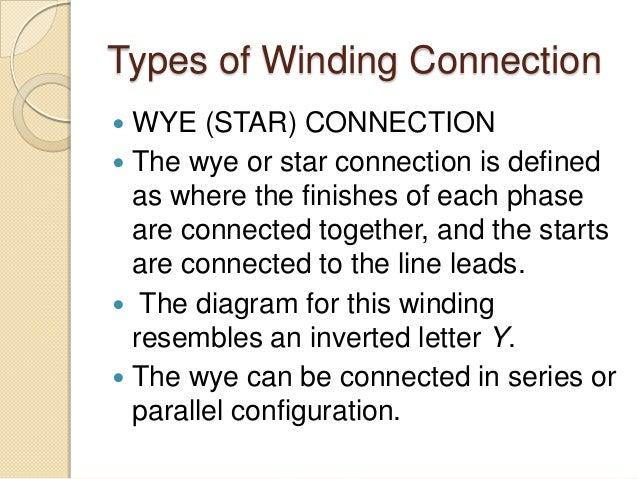 Ac motor winding