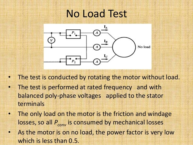 No load blocked rotor test equivalent circuit phasor diagram on load phasor diagram of induction motor 13 no load test swarovskicordoba Gallery