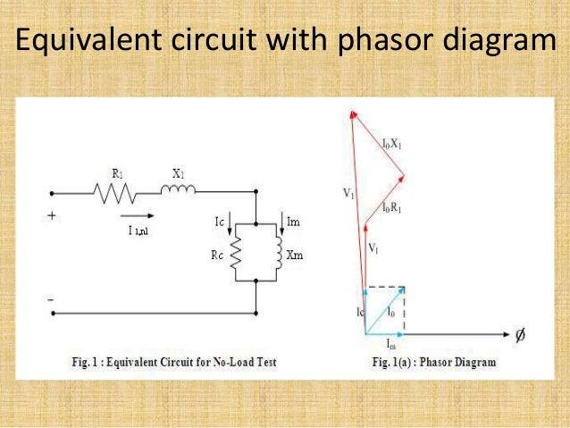 noload blocked rotor test equivalent circuit phasor diagram 17 638?cb=1459680949 no load & blocked rotor test, equivalent circuit, phasor diagram phasor marine generator wiring diagram at cita.asia