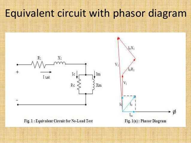 No load blocked rotor test equivalent circuit phasor diagram 17 equivalent circuit with phasor diagram ccuart Choice Image