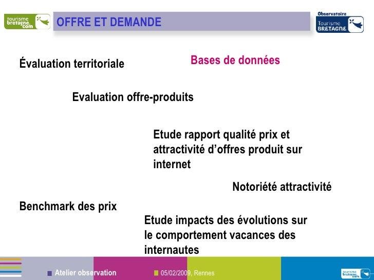 OFFRE ET DEMANDE Évaluation territoriale Evaluation offre-produits Etude rapport qualité prix et attractivité d'offres pro...