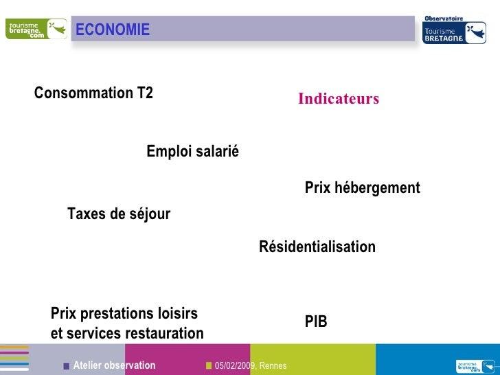 ECONOMIE Consommation T2 Emploi salarié Taxes de séjour Résidentialisation Prix hébergement Prix prestations loisirs et se...