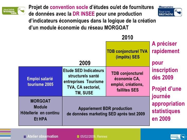 Appariement BDR production  de données marketing SED après test 2009 Projet de  convention socle  d'études ou/et de fourni...