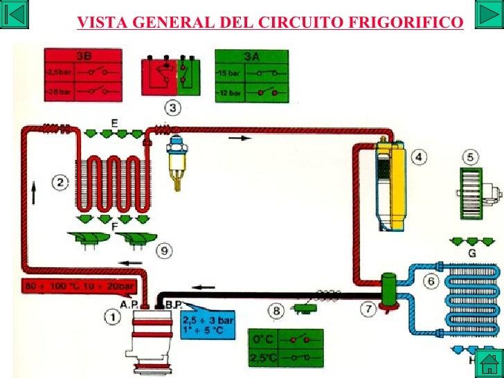 Circuito Frigorifico : Ac muy bueno pag f sin logo