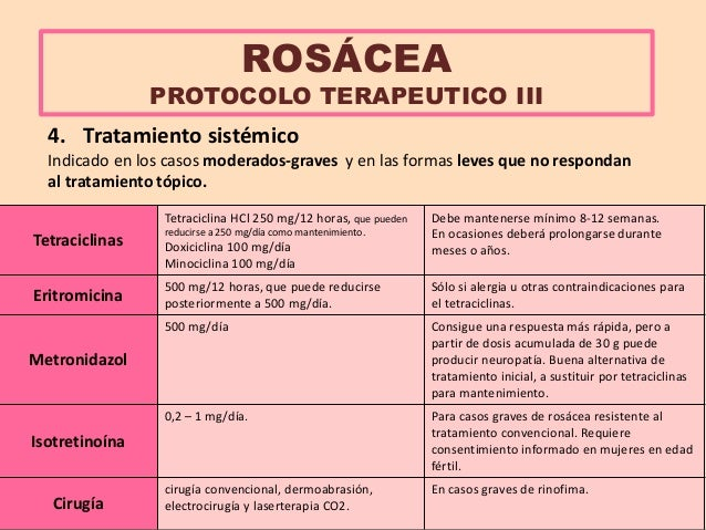 ROSÁCEA PROTOCOLO TERAPEUTICO III 4. Tratamiento sistémico Indicado en los casos moderados-graves y en las formas leves qu...