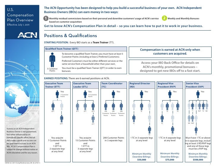 Acn Review Acn Compensation Plan