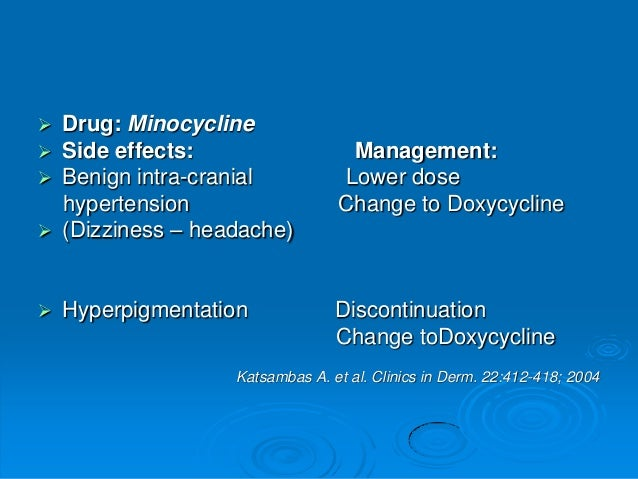 Minocycline Antibiotic Side Effects