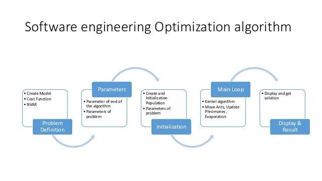 Ant Colony Optimization