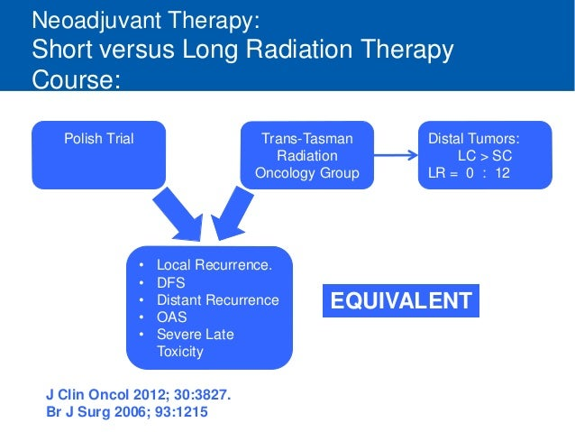 Selecting Neoadjuvant/Adjuvant Chemotherapy - Oncology - Clinical ...