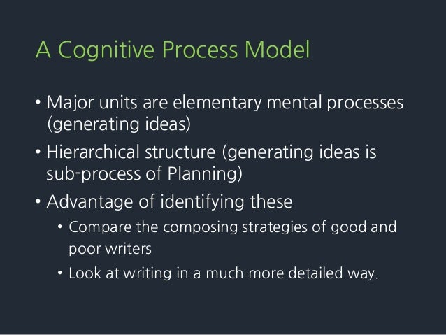 a cognitive process theory of writing 3 theories of writing and development introduction before we address existing models of writing development – both process- given that cognitive devel.