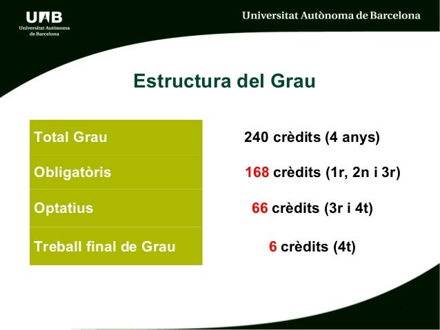 Graus Filològics Combinats UAB Slide 3