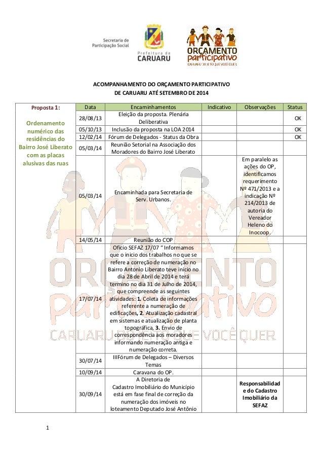 1 ACOMPANHAMENTO DO ORÇAMENTO PARTICIPATIVO DE CARUARU ATÉ SETEMBRO DE 2014 Proposta 1: Ordenamento numérico das residênci...