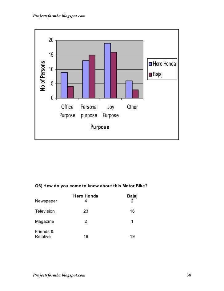 a comparative analysis on bajaj vs hero honda 38 728?cb\\\=1312891267 wiring diagram for a mahindra a e351 di tractor,diagram \u2022 j squared co  at gsmx.co