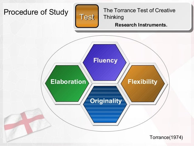 originality test essay Free essay originality checker brave new world essays annotated bibliography example apa 2010 critical thinking in nursing carol green relevant coursework resume.