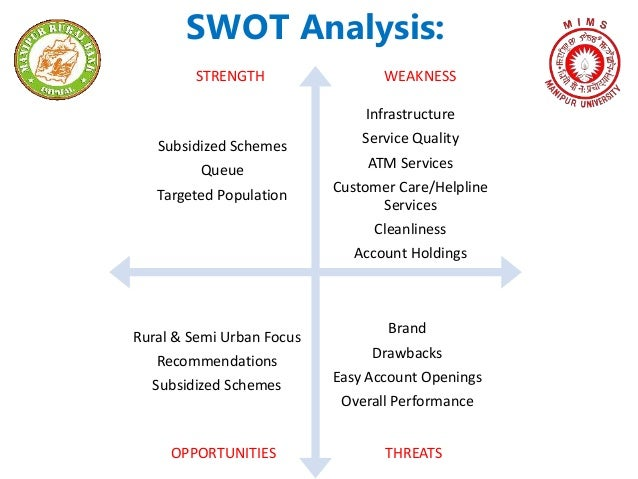 swot analysis of rural bank of galvez Synopsis timetric's guangzhou rural commercial bank co, ltd : company profile and swot analysis contains in depth information and data about the company and its operations.