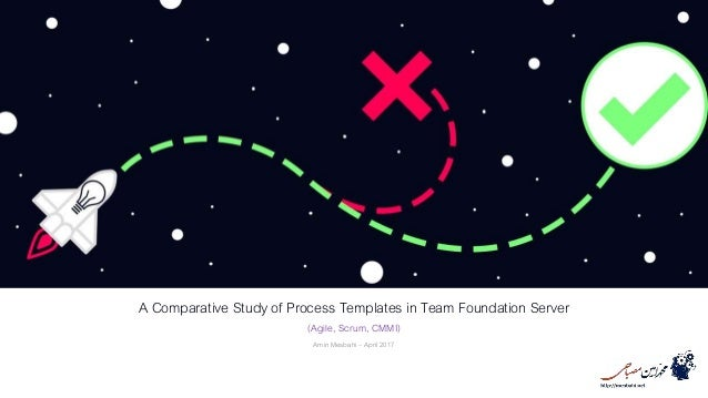 A Comparative Study of Process Templates in Team Foundation Server (Agile, Scrum, CMMI) Amin Mesbahi – April 2017