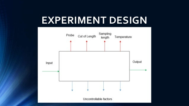 design and experimental results for a Experimental design,  qual results (d) triangulation design:  be used to validate and choosing a mixed methods design– choosing a mixed methods design.