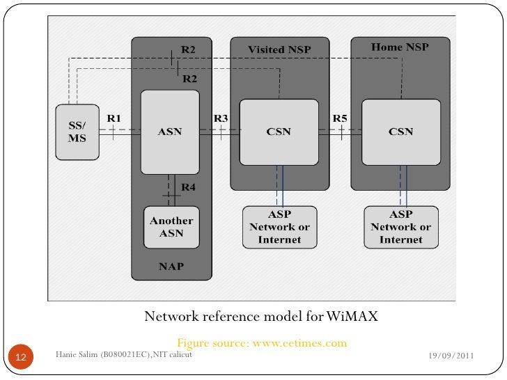 WiMAX - Wikipedia