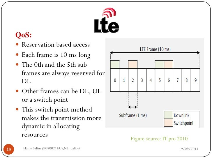 Wireless Broadband, WiMAX, and an EMC Utility case Study