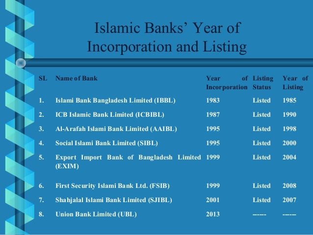 islami vs conventional banking Ability of the islamic banking in malaysia to be an alternative or substitute for the commercial bank during the financial crisis in addition, this paper also examine the stability of islamic bank compared.