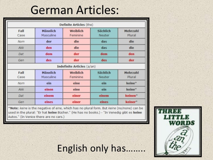 A comparison of german and english –