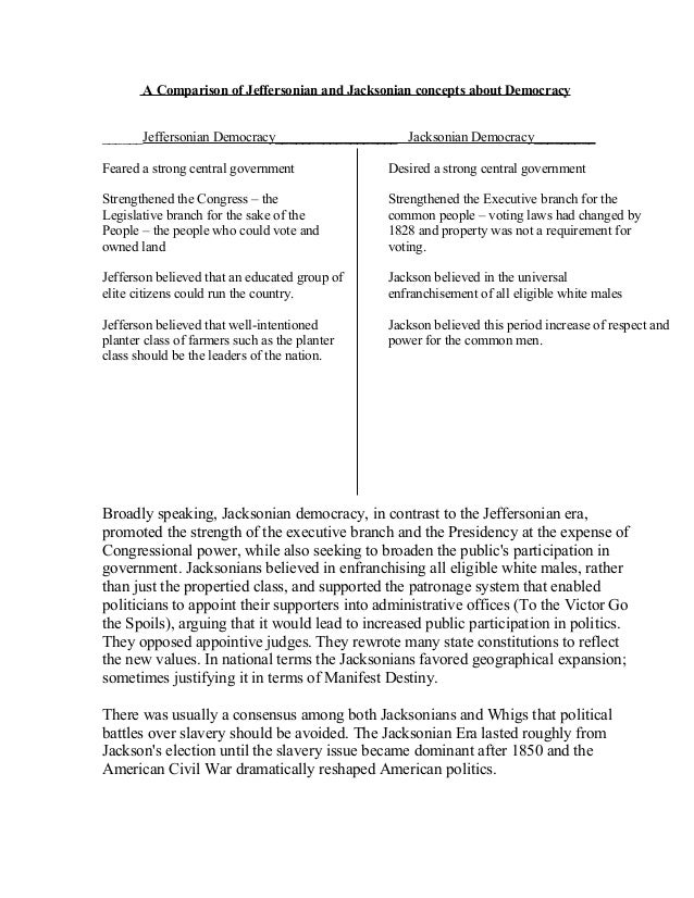 a comparison of jeffersonian and jacksonian concepts about democracy ______jeffersonian democracy__________________ jackso