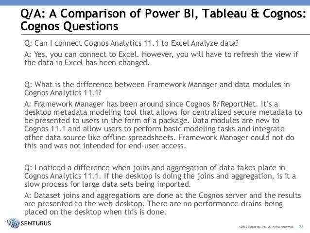 A Comparison of Power BI, Tableau & Cognos