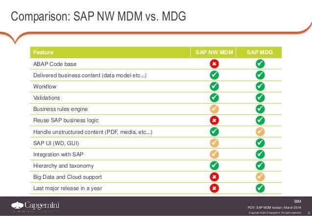 A Comparison on SAP NW MDM vs SAP MDG