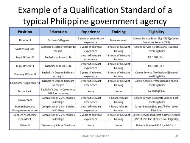 a competency based hrd system for public servants in the philippine b rh slideshare net