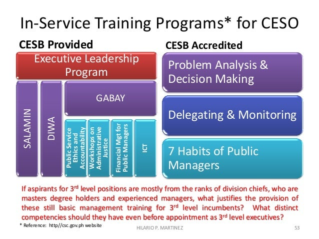 Application Information, Epidemic Intelligence Service, CDC