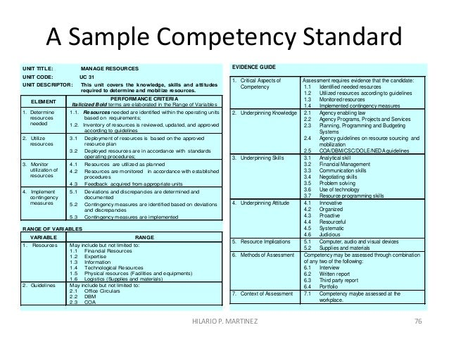 A Competency Based Hrd System For Public Servants In The Philippine B
