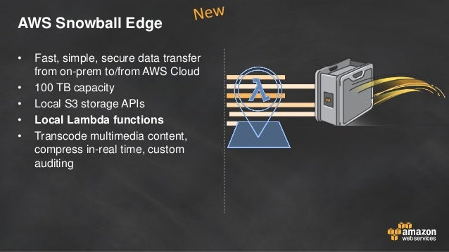 What's New with AWS Lambda