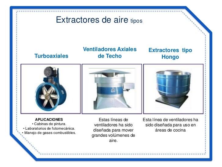 Acondicionadores de aire - Extractores para cocina ...