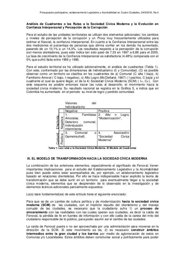 Presupuesto participativo, eslabonamiento Legislativo y Acontabilidad en Cuatro Ciudades, 24/9/2010, No.4 Análisis de Cuad...