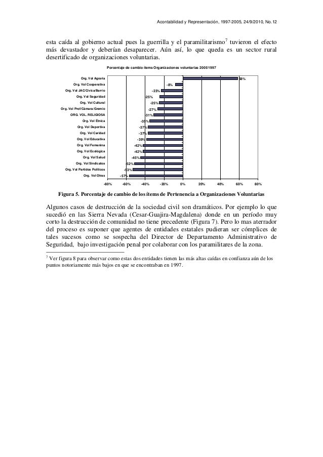 Acontabilidad y Representación, 1997-2005, 24/9/2010, No.12 esta caída al gobierno actual pues la guerrilla y el paramilit...
