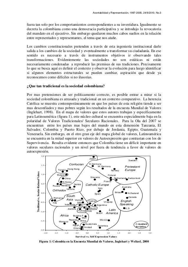 Acontabilidad y Representación, 1997-2005, 24/9/2010, No.3 fuera tan solo por los comportamientos correspondientes a su in...